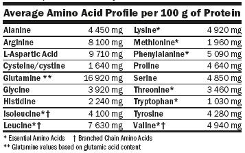 amix vege fitt supplement facts