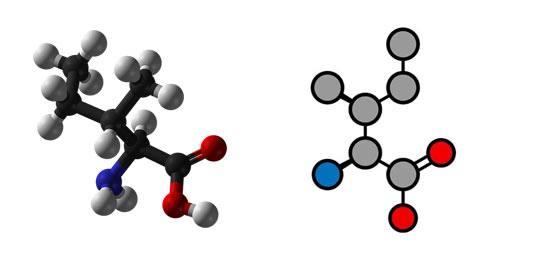 IZOLEUCYNA wzór chemiczny