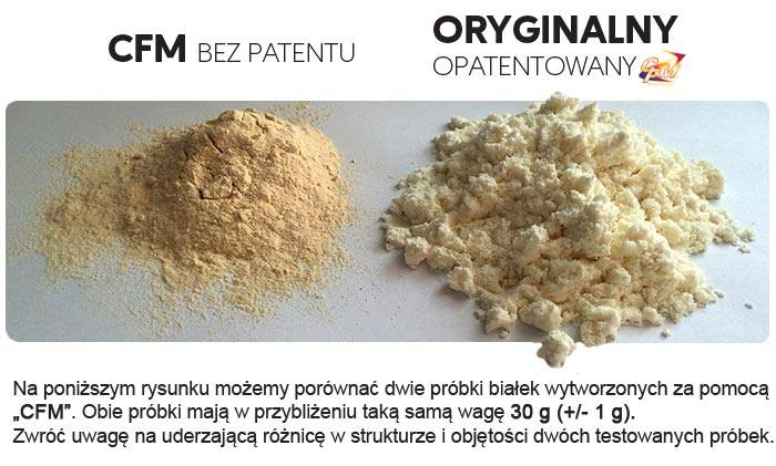 oryginalne białko cfm