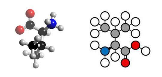 Walina wzór chemiczny