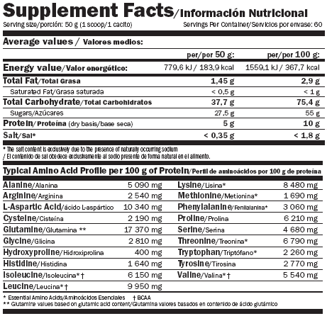 amix carbojest basic supplement facts