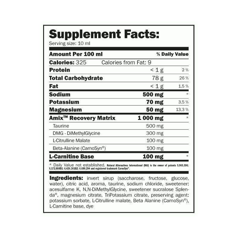 amix champion liquid suplement facts