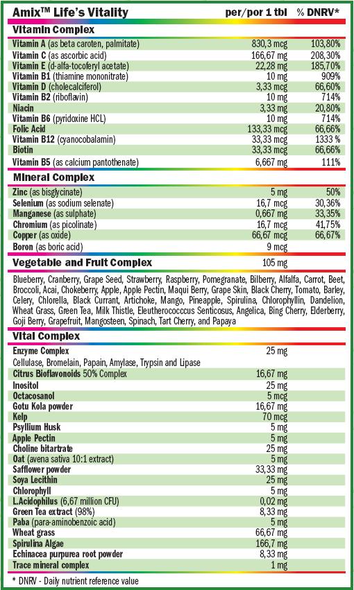 amix lifes vitality supplement facts