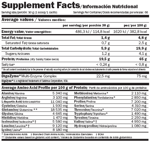 amix predator supplement facts