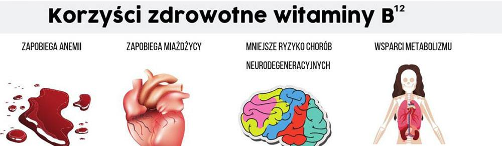 witamina-b12-koboalamina