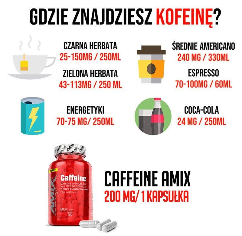 źrodła-kofeiny-suplementy