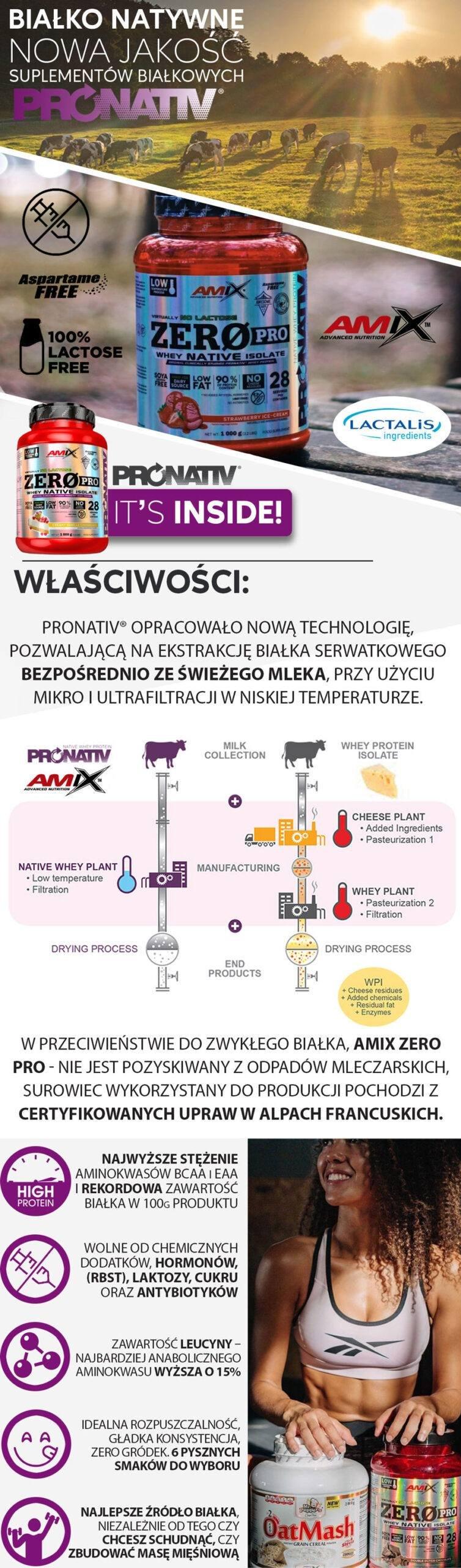 amix-zero-pro-info-grafika