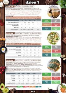 keto dietogeniczna przykładowy jadłospis