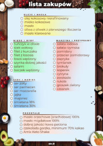 lista-zakupów-dieta-keto