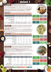 przekładowy-dzień-dieta-keto